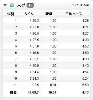 20130602_urakita_lap