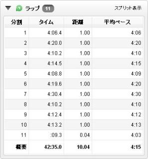 201310月例赤羽ラップ