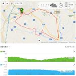 第27回大田原マラソン大会