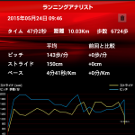 アプリでピッチとストライドを調べる【第461回月例赤羽マラソン】