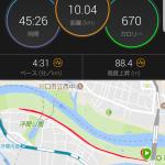 ほそくながく【月例赤羽マラソン】2017年12月